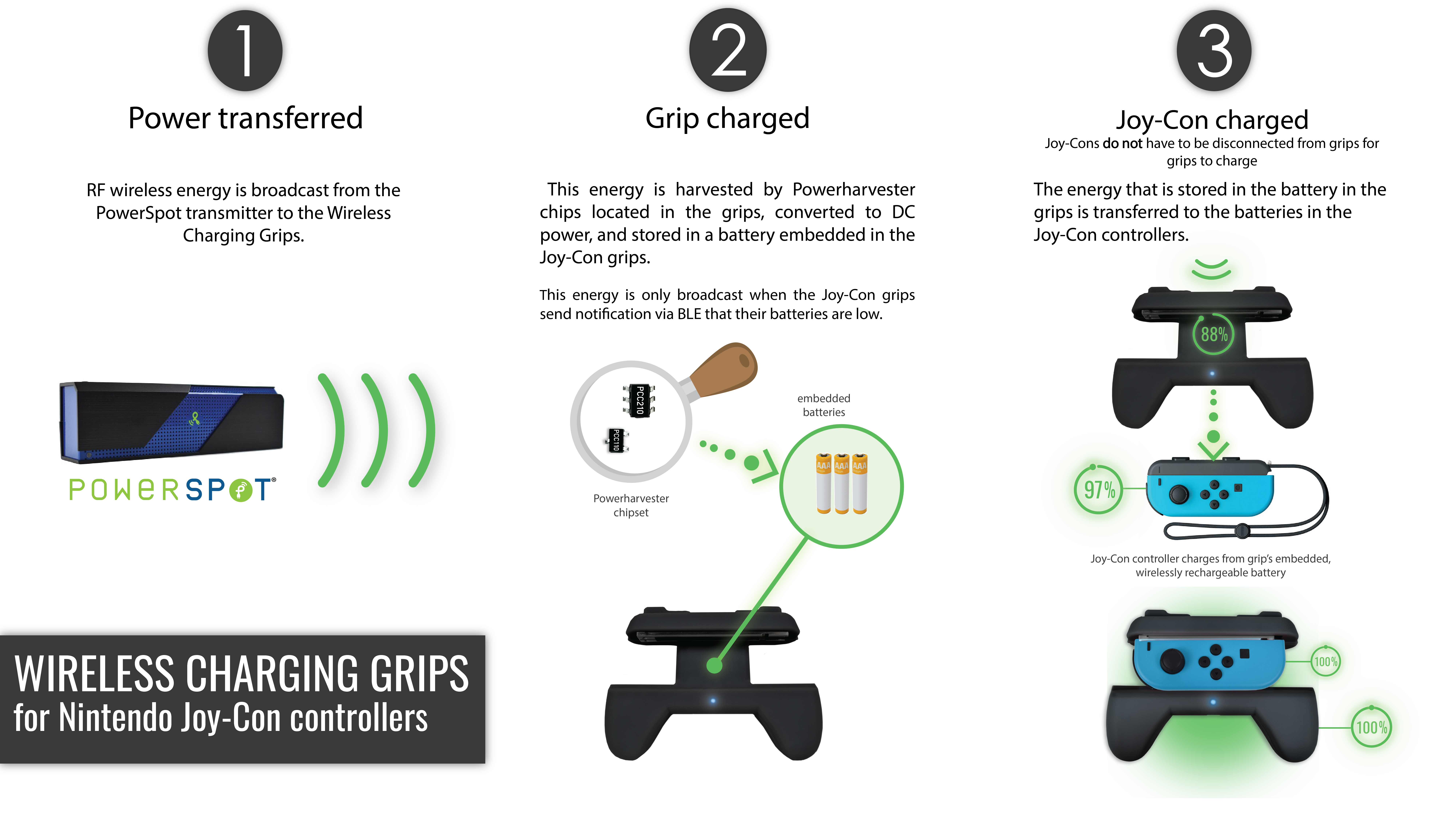 Illustration of how grips work-01